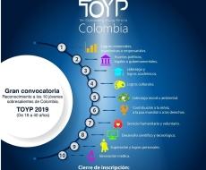 Invitación a participar de JCI Bogotá en la Convocatoria Toyp Colombia 2019