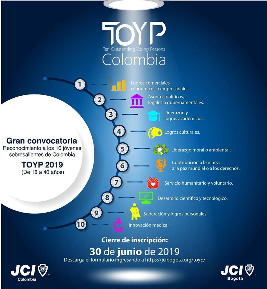 TOYP Colombia